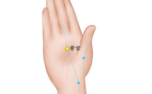 按摩劳宫穴的功效与作用 劳宫穴的功效与作用 按摩劳宫穴的好处