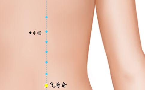 艾灸能治疗早泄吗 艾灸治疗早泄的方法 艾灸哪些穴位能治疗早泄