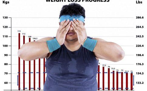 270公斤小伙完成减肥手术 减肥手术前注意什么好 减肥手术后注意哪些事
