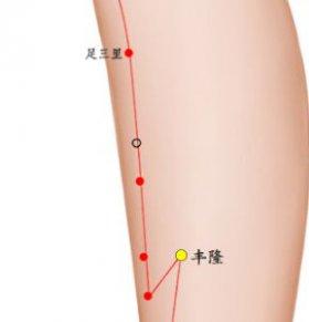 湿气重如何艾灸 艾灸哪里去湿气 去湿气的方法