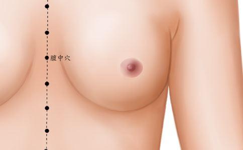 按摩什么穴位能瘦腰 瘦腰按摩什么穴位 怎么按摩能瘦腰