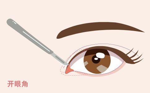 眉毛稀少怎么办 如何种植毛发 毛发种植注意事项