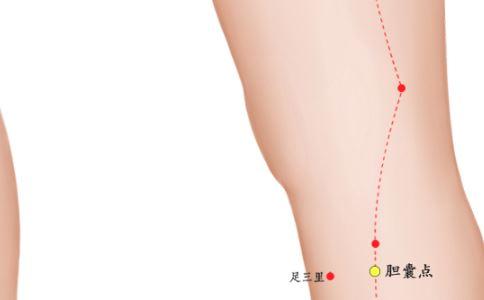胆囊穴位的准确位置图 胆囊穴的具体位置在哪里 胆囊穴的功效与作用