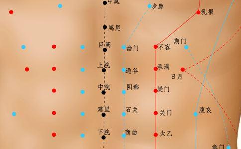 中脘穴位的准确位置图 中脘穴的准确位置图 中脘穴位置图