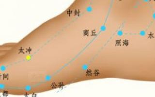 太溪穴位位置�_太溪穴位的准确位置图_穴位图_中医_99健康网