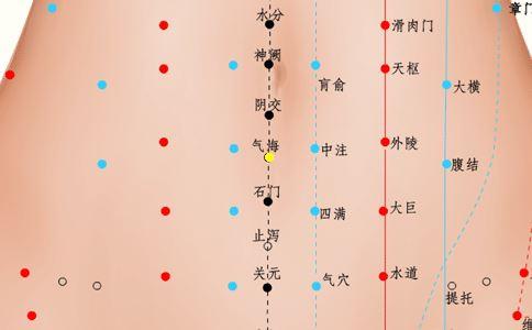 丹田准确位置 丹田在哪 气海穴准确位置图