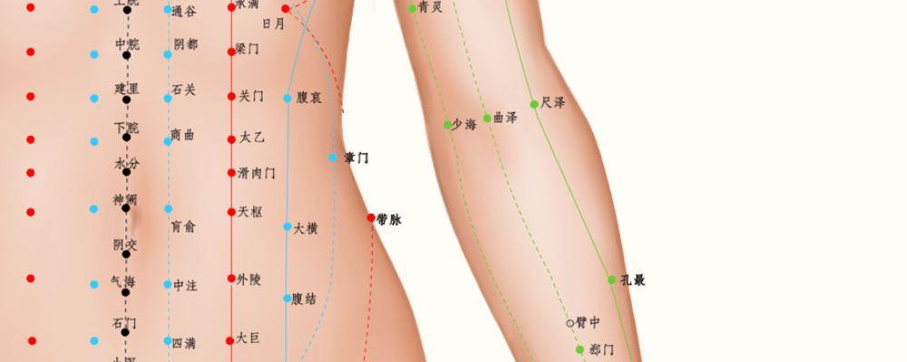 降血脂的穴位 按摩穴位降血脂 哪个穴位降血脂