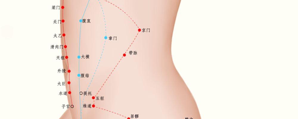 带脉穴的准确位置图 带脉穴位图 带脉穴