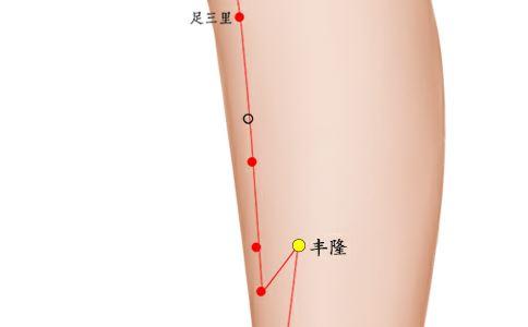 湿热体质的艾灸治疗 湿热体质适合艾灸吗 湿热体质如何艾灸