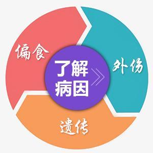 广东中研白癜风研究院