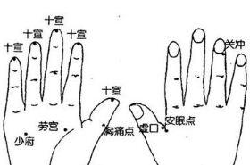 十宣穴的功效与作用,按摩十宣穴位的作用,十宣穴穴位配伍