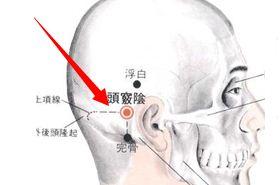 按摩头窍阴穴位的作用,头窍阴穴的功效与作用,头窍阴穴的作用