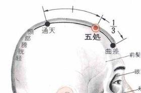 按摩五处穴位的作用,五处穴的功效与作用,五处穴的作用