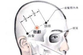 悬颅穴在哪里,按摩悬颅穴位的作用,悬颅穴有什么功效