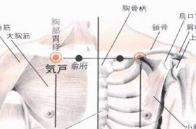 气户穴在哪里,按摩气户穴位的作用,气户穴的功效与作用