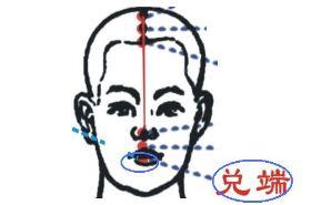 兑端穴的功效与作用,兑端穴的作用,按摩兑端穴的作用