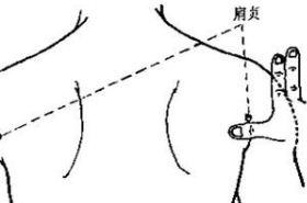 肩贞穴的功效与作用,按摩肩贞穴的作用,肩贞穴的准确位置图