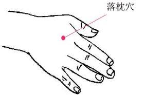 落枕穴的功效与作用,按摩落枕穴的作用,落枕穴的准确位置图