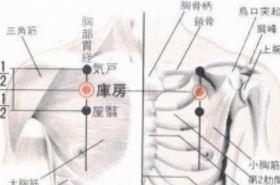 库房穴的功效与作用,按摩库房穴的作用,库房穴的准确位置图