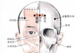 眉冲穴的功效与作用,眉冲穴的准确位置图,按摩眉冲穴的作用