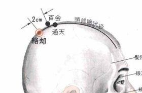 络却穴的功效与作用,络却穴的准确位置图,按摩络却穴的作用